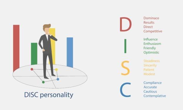 DISC - Psychology